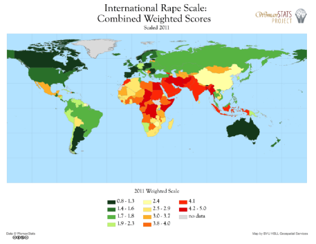 International rape scale