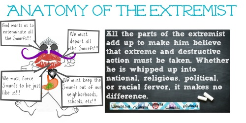 Anatomy of the extremist conclusion