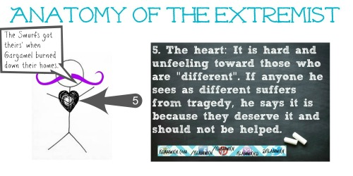 The extremist's heart