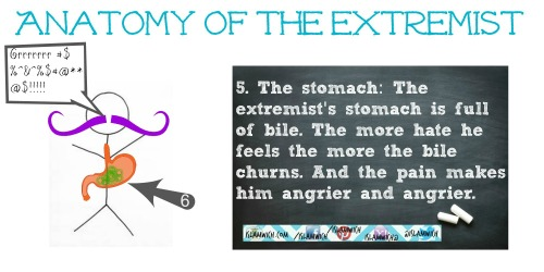 The extremist's stomach