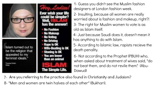 untruths about Islam